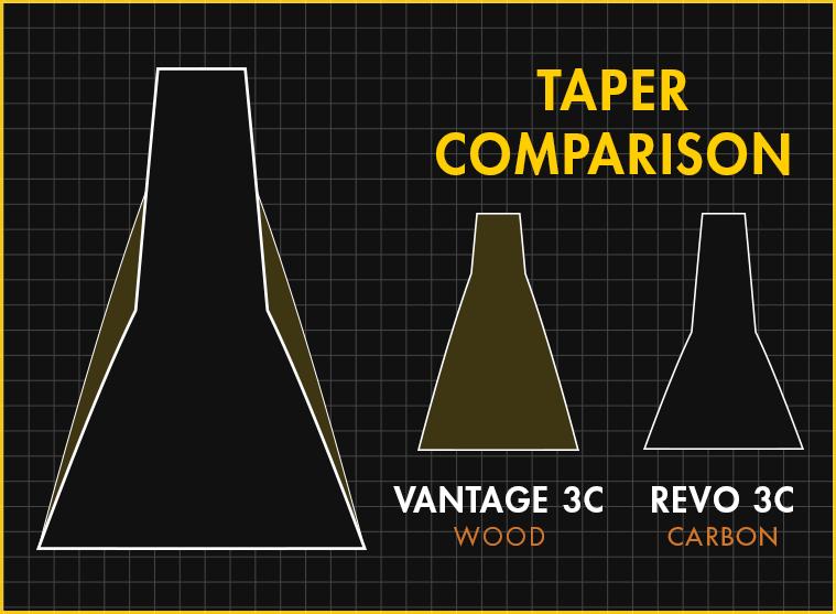 Predator REVO 3C Taper Comparison